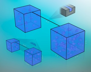 Gdy duże zbiorniki połączymy bardzo wąskimi i długimi kanalikami, ciecz w każdym zbiorniku będzie zachowywała się niezależnie od cieczy w zbiornikach sąsiednich. W mikroświecie działa inna fizyka: jeśli ciecz wypełniająca zbiorniki spełnia pewne warunki (z których najważniejszym jest stan we współistnieniu między dwiema fazami), nawet zaskakująco małe kanały mogą skorelować stany cieczy w sąsiednich zbiornikach. (Źródło: IChF PAN)