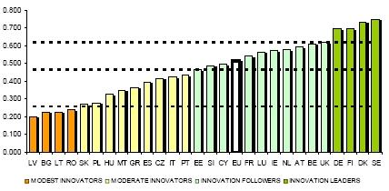 © European Union, 1995-2011