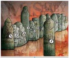 Pradawne rzeźby bab idziadów